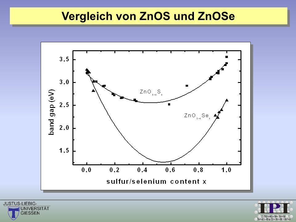 Vergleich von ZnOS und ZnOSe