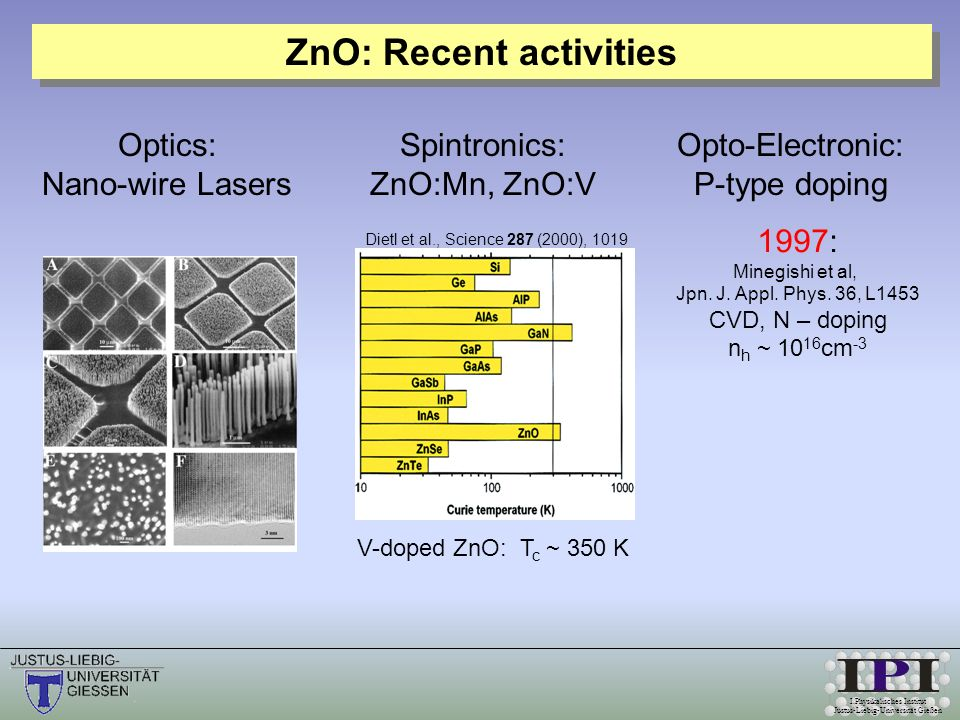 ZnO: Recent activities