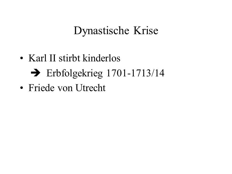 Dynastische Krise Karl II stirbt kinderlos