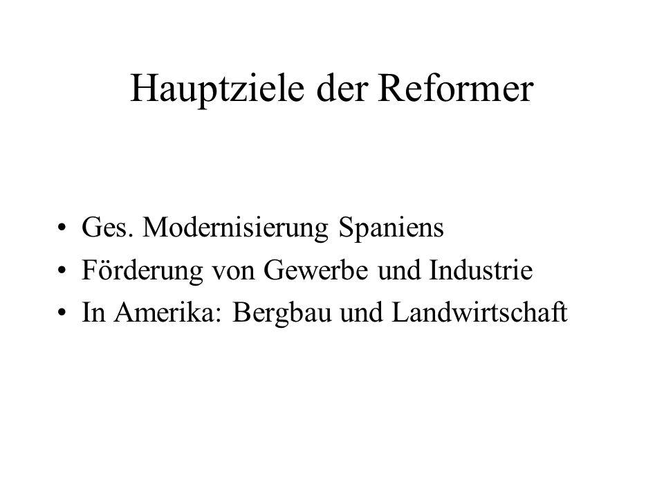 Hauptziele der Reformer