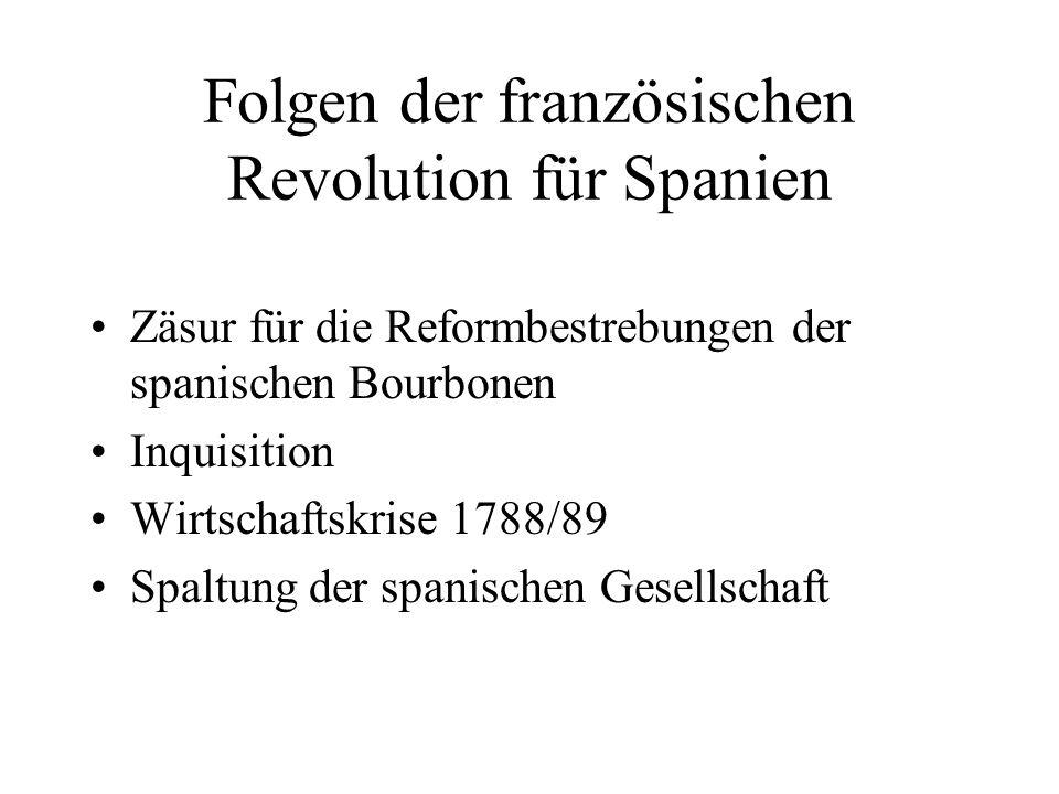 Folgen der französischen Revolution für Spanien
