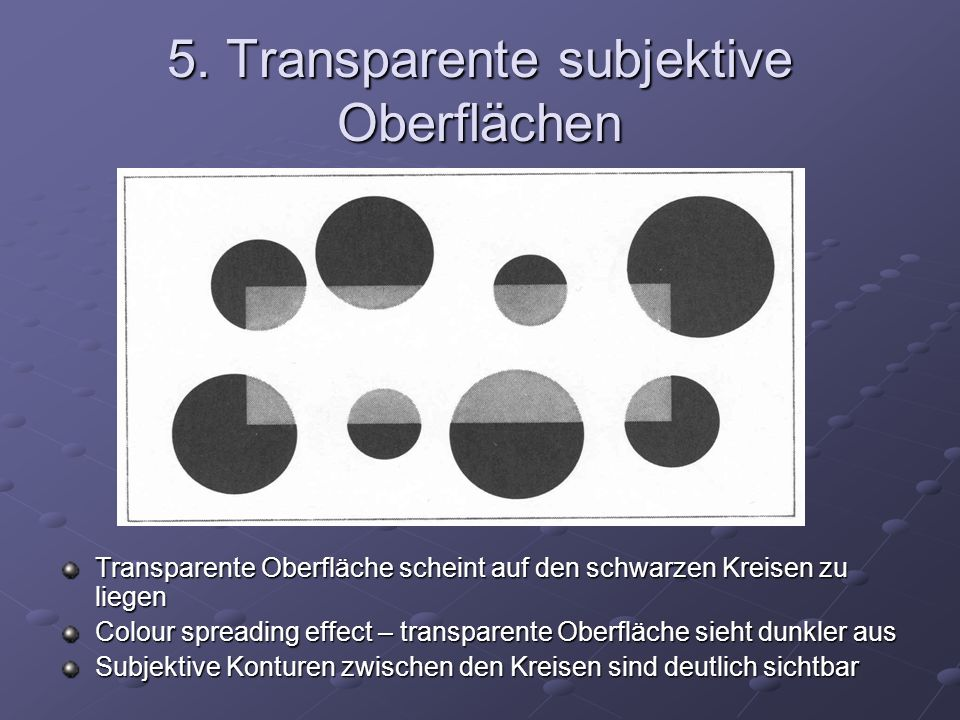 5. Transparente subjektive Oberflächen