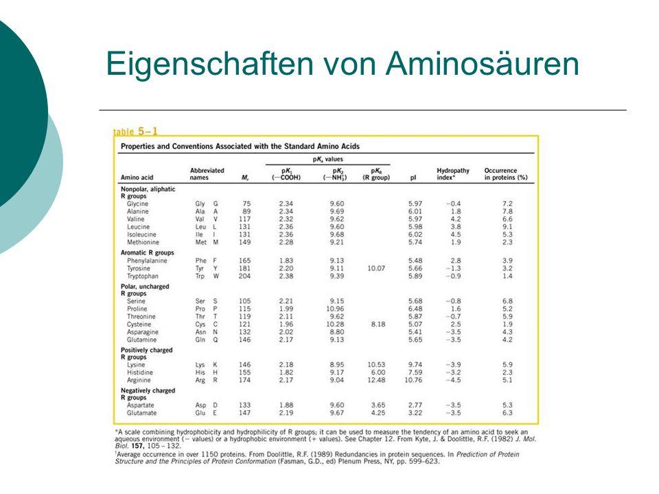 Eigenschaften von Aminosäuren
