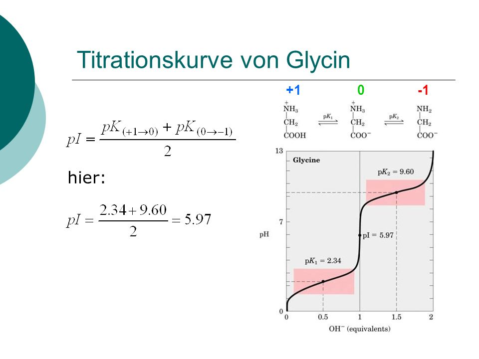 Titrationskurve von Glycin