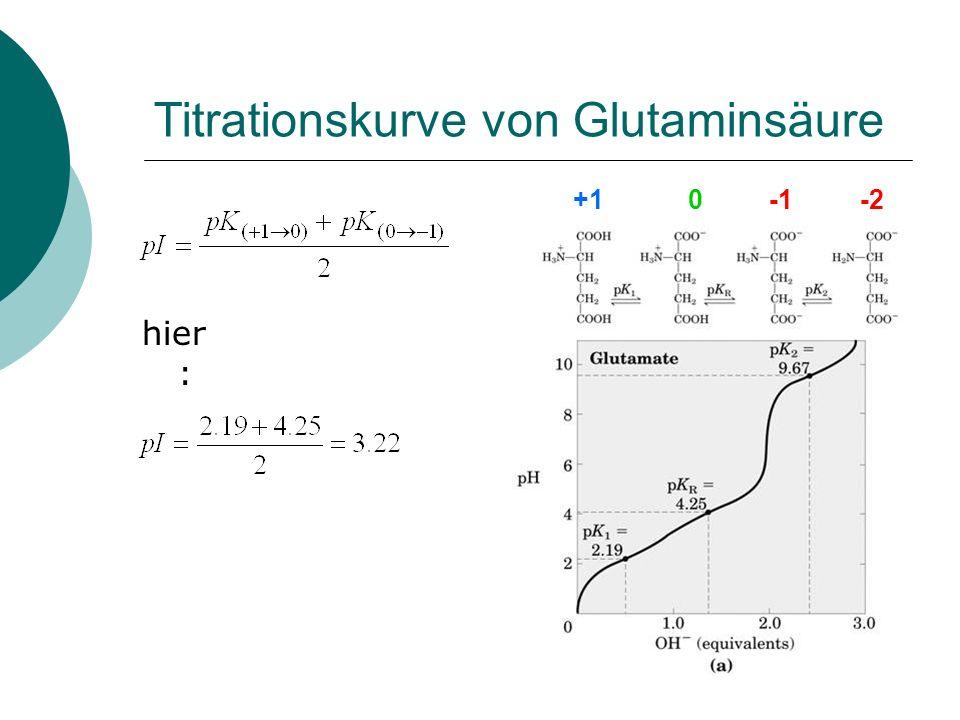 Titrationskurve von Glutaminsäure