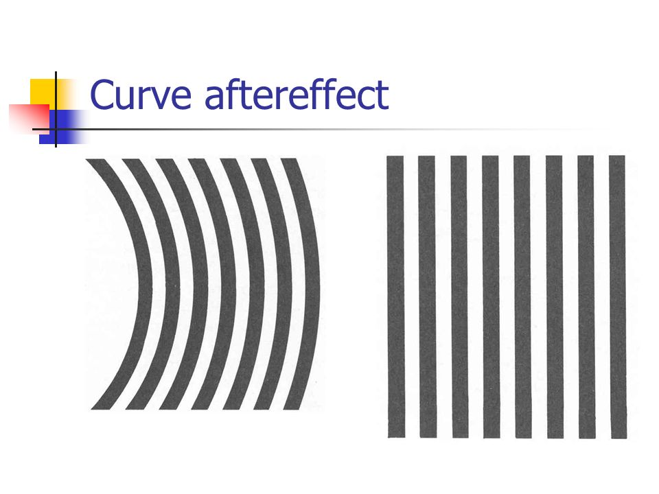 Curve aftereffect