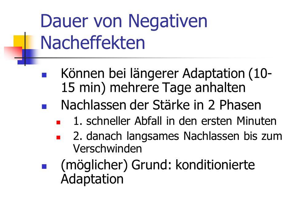 Dauer von Negativen Nacheffekten