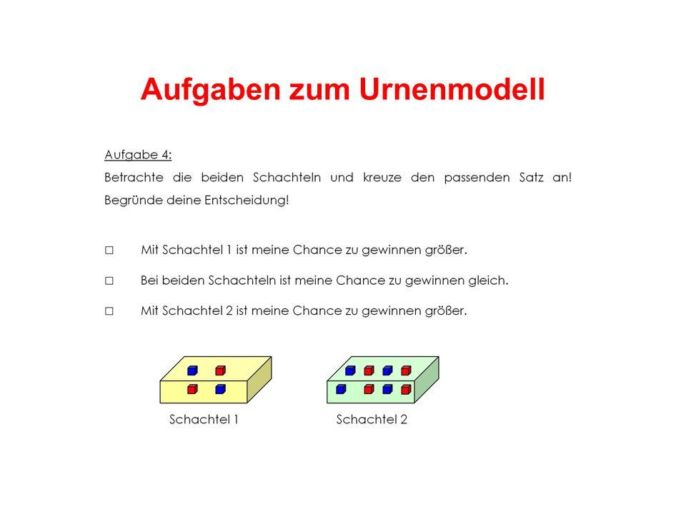 Aufgaben zum Urnenmodell