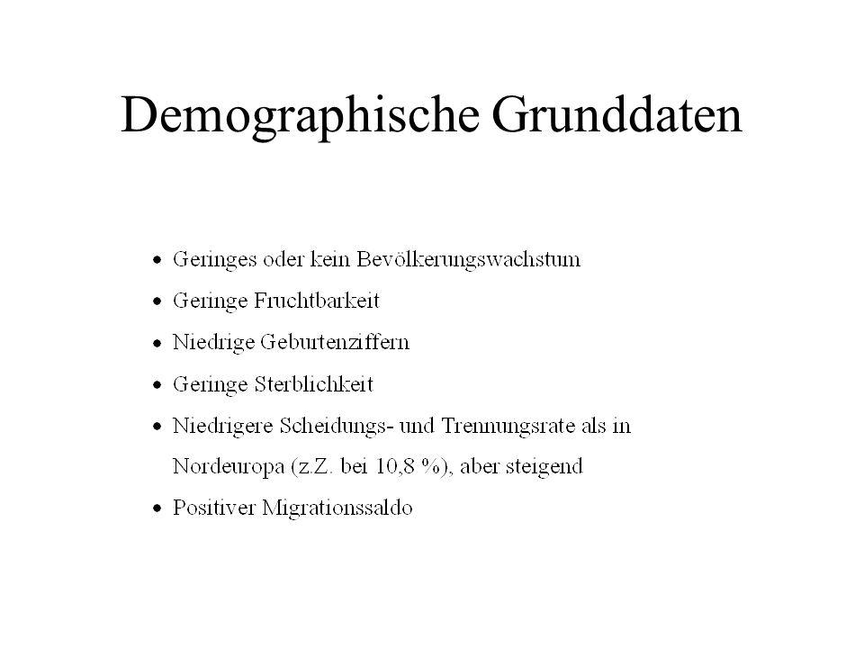 Demographische Grunddaten