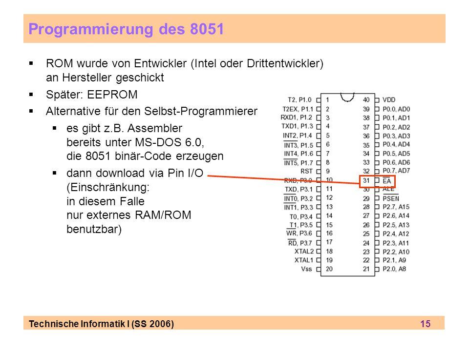 Programmierung des 8051 ROM wurde von Entwickler (Intel oder Drittentwickler) an Hersteller geschickt.