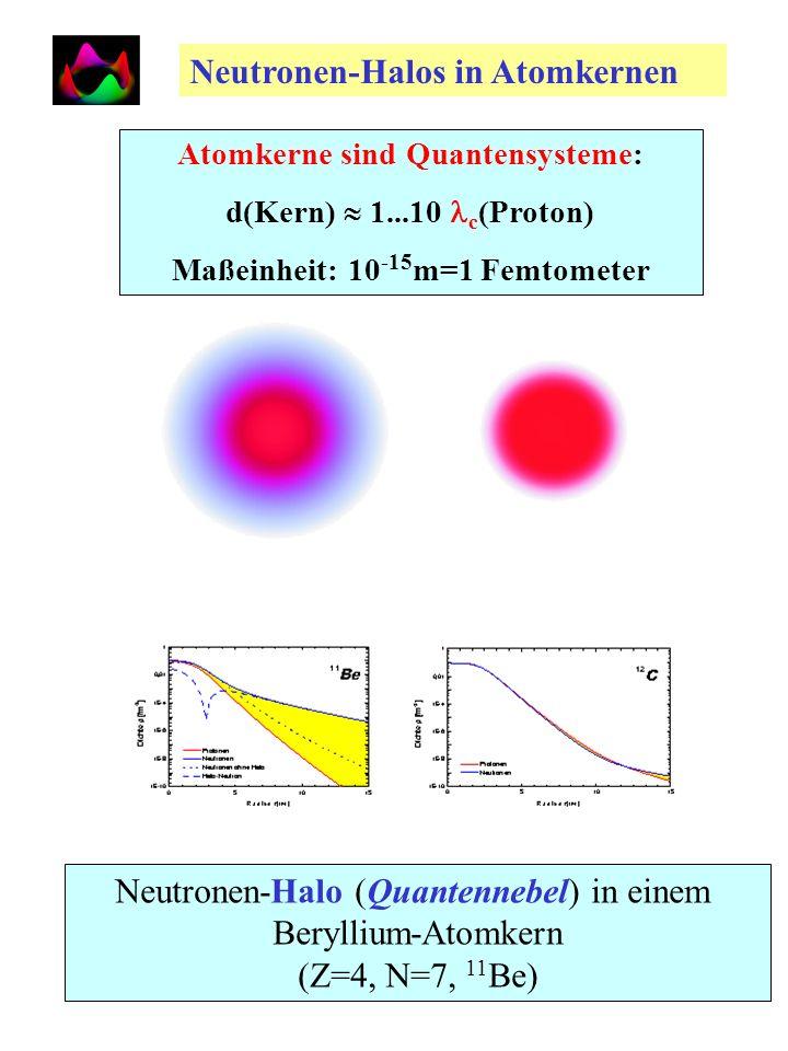 Atomkerne sind Quantensysteme: Maßeinheit: 10-15m=1 Femtometer