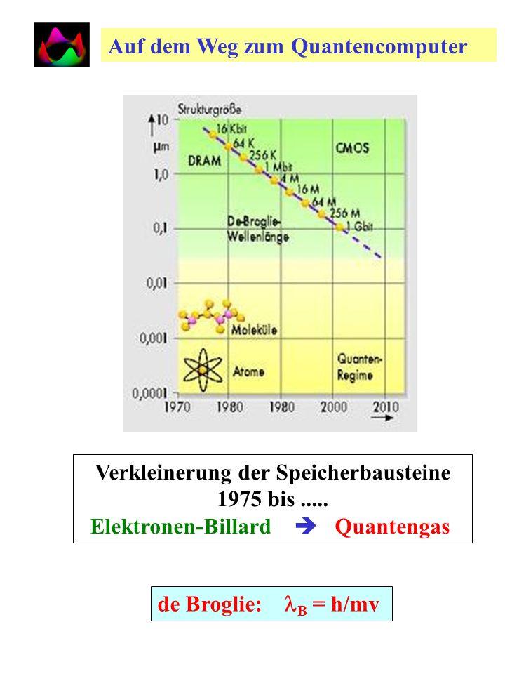 Verkleinerung der Speicherbausteine Elektronen-Billard  Quantengas