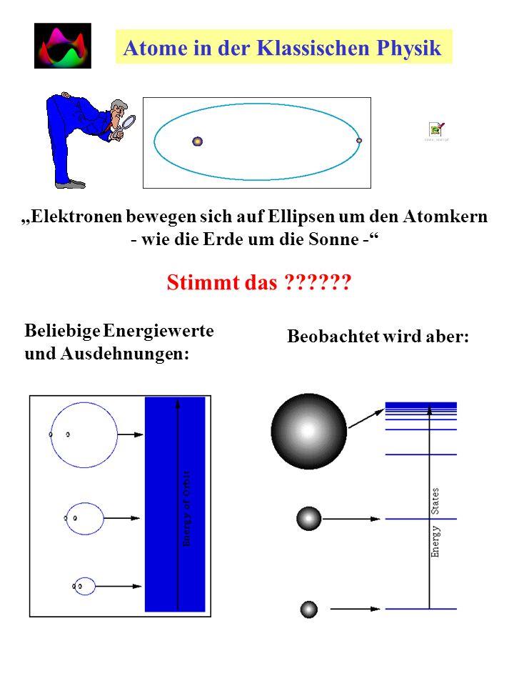 Atome in der Klassischen Physik