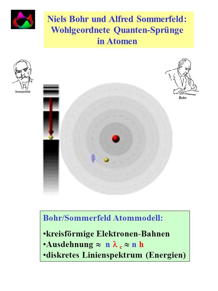 Niels Bohr und Alfred Sommerfeld: Wohlgeordnete Quanten-Sprünge