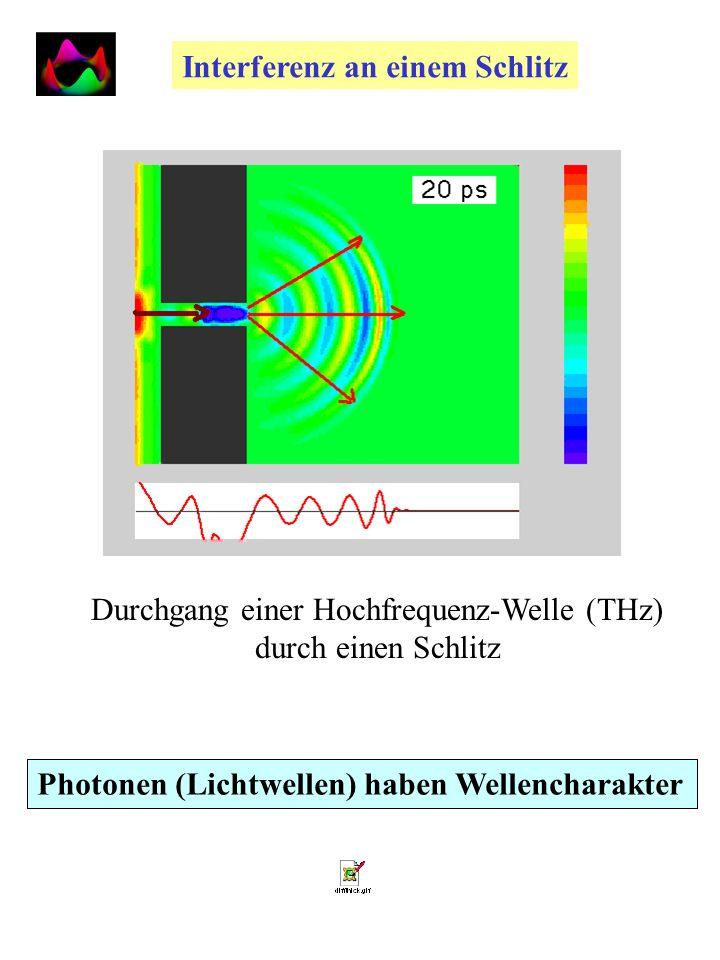 Durchgang einer Hochfrequenz-Welle (THz)