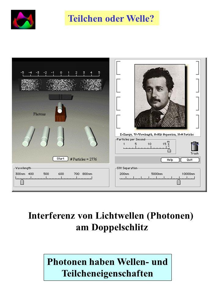 Interferenz von Lichtwellen (Photonen) am Doppelschlitz