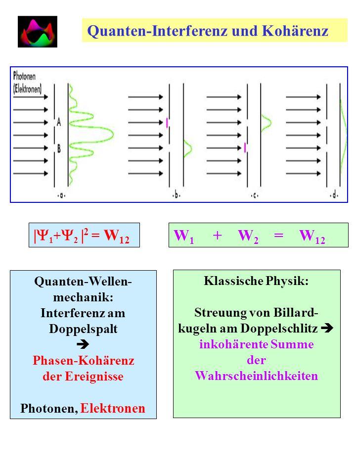 Quanten-Interferenz und Kohärenz
