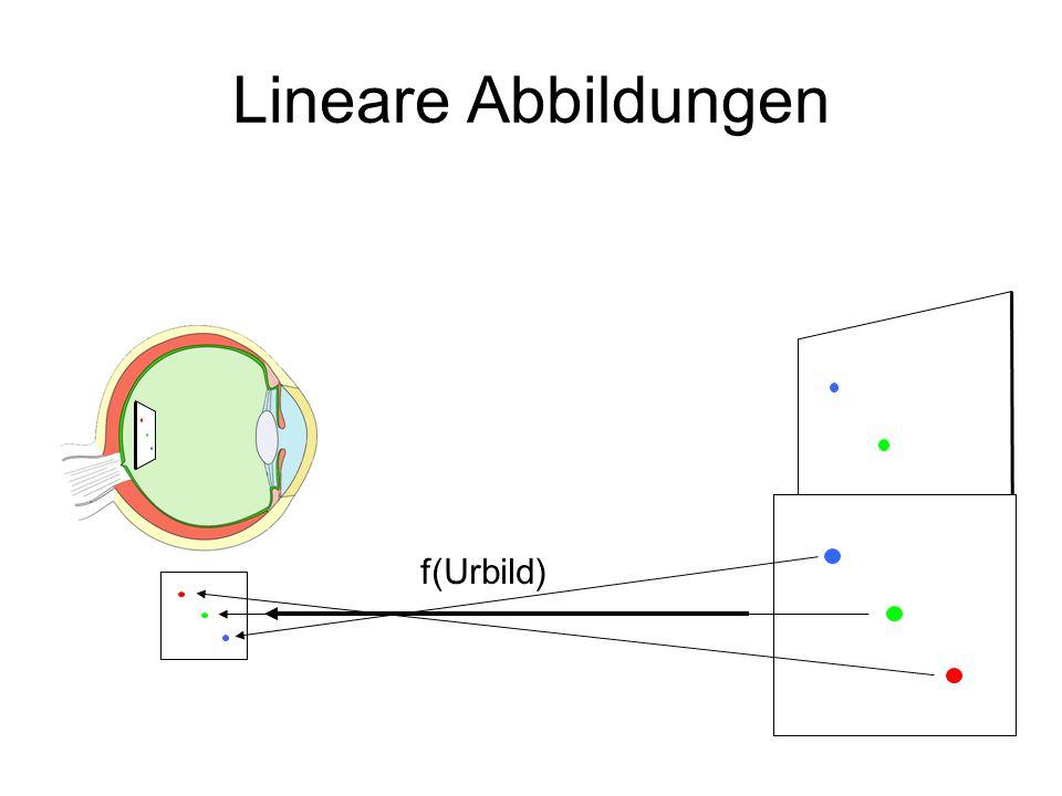 Lineare Abbildungen f(Urbild)