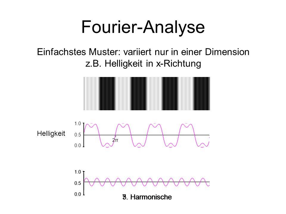 Fourier-Analyse Einfachstes Muster: variiert nur in einer Dimension