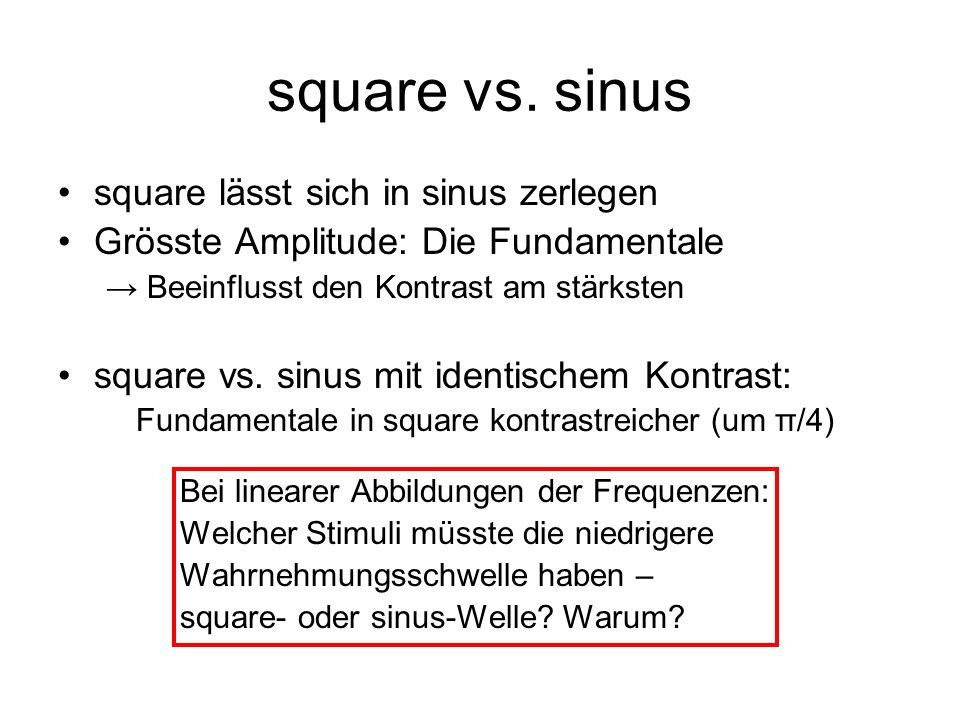 square vs. sinus square lässt sich in sinus zerlegen