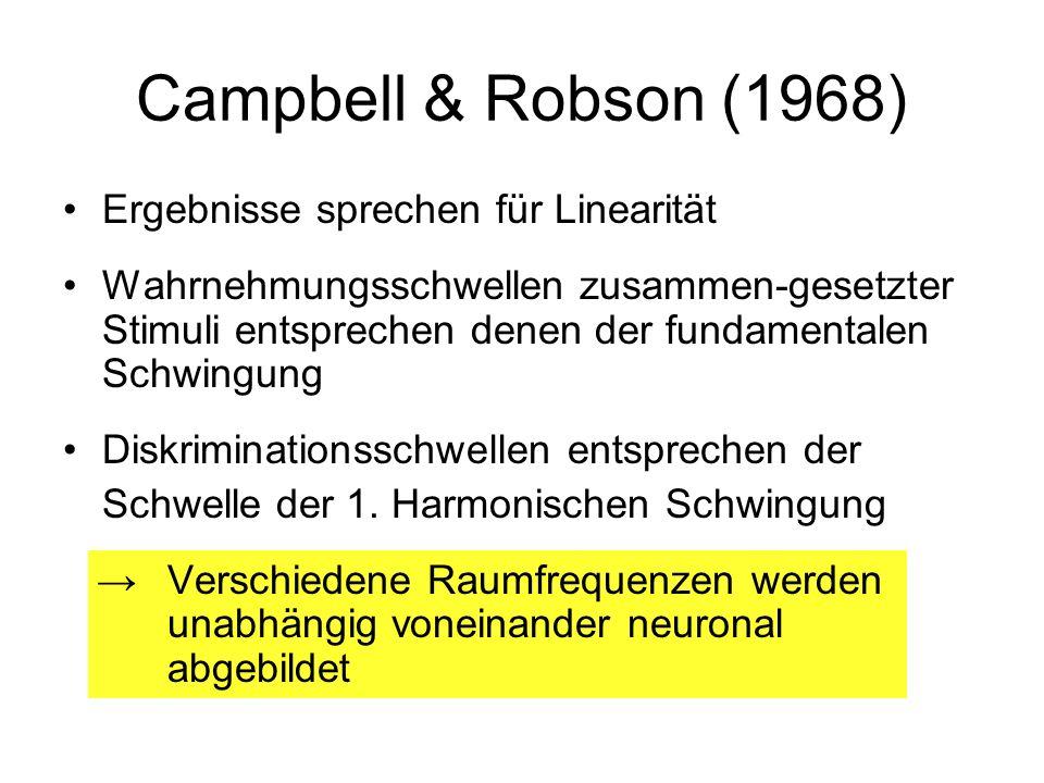 Campbell & Robson (1968) Ergebnisse sprechen für Linearität