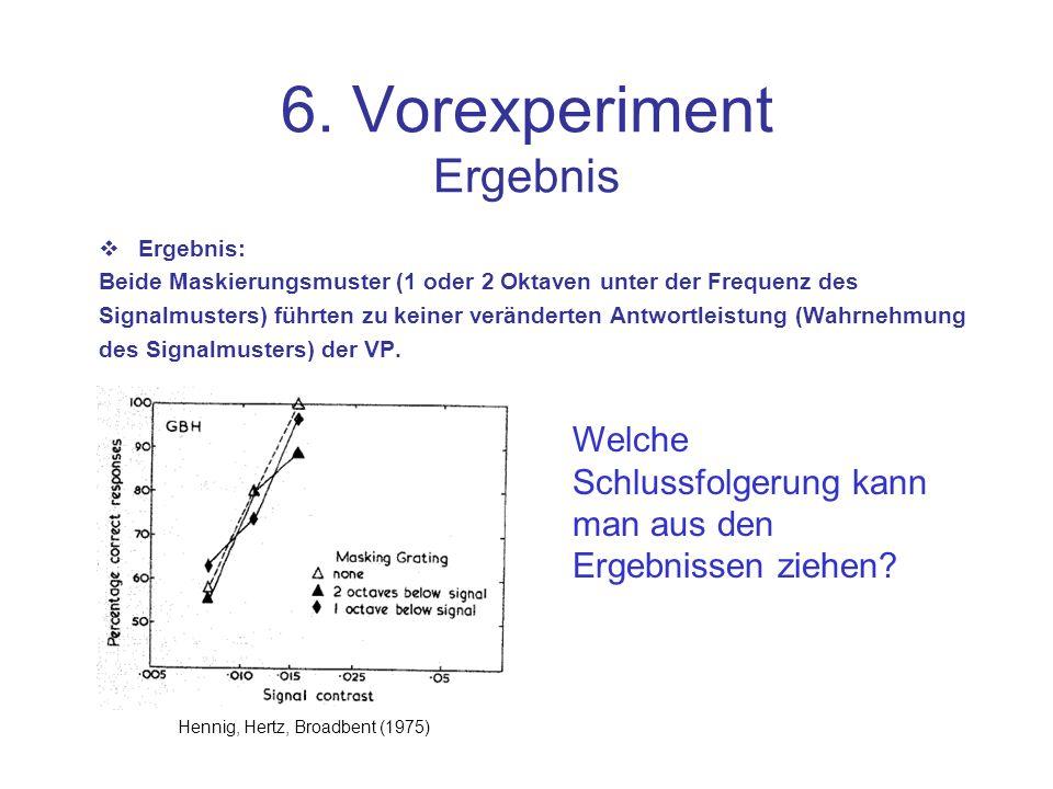 6. Vorexperiment Ergebnis