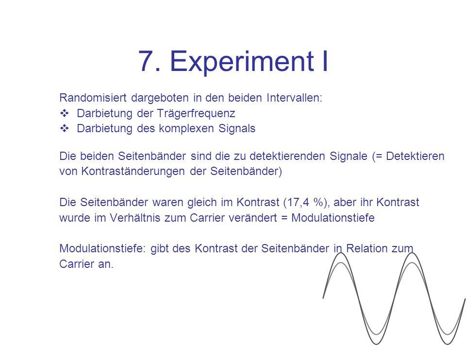 7. Experiment I Randomisiert dargeboten in den beiden Intervallen: