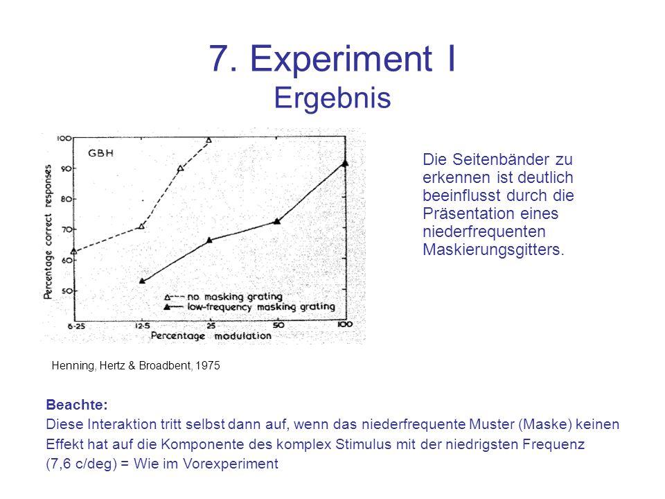 7. Experiment I Ergebnis Die Seitenbänder zu erkennen ist deutlich beeinflusst durch die Präsentation eines niederfrequenten Maskierungsgitters.