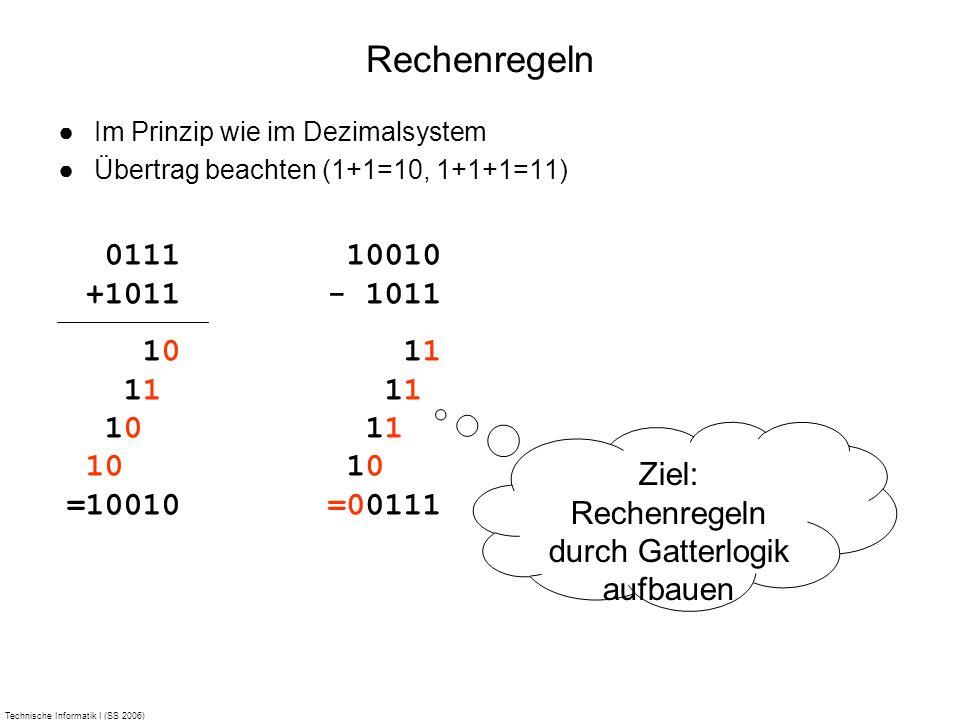 Rechenregeln Im Prinzip wie im Dezimalsystem. Übertrag beachten (1+1=10, 1+1+1=11) 0111 +1011. 10 11 10 10 =10010.