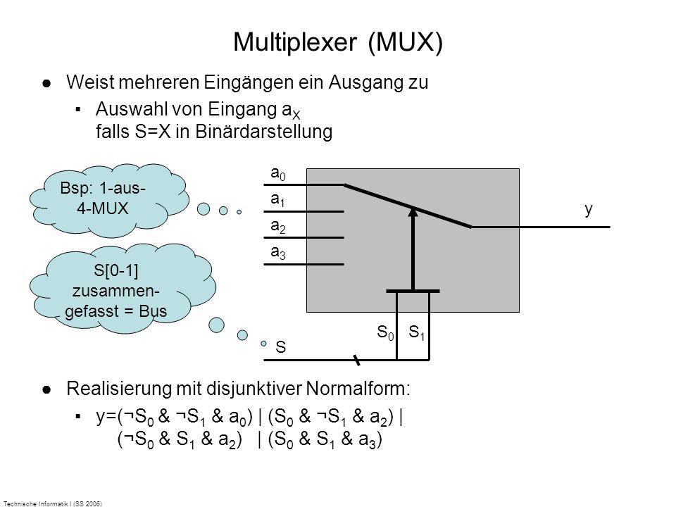 Multiplexer (MUX) Weist mehreren Eingängen ein Ausgang zu