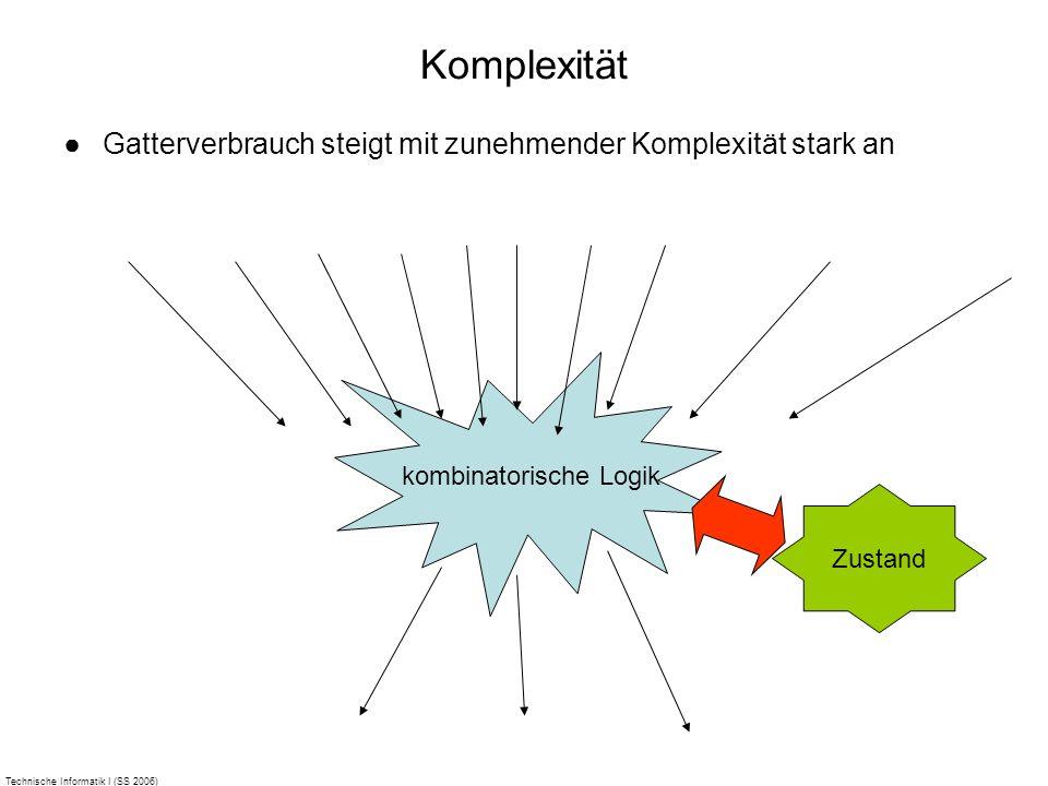 Komplexität Gatterverbrauch steigt mit zunehmender Komplexität stark an. kombinatorische Logik. Zustand.
