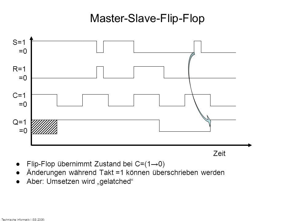 Master-Slave-Flip-Flop