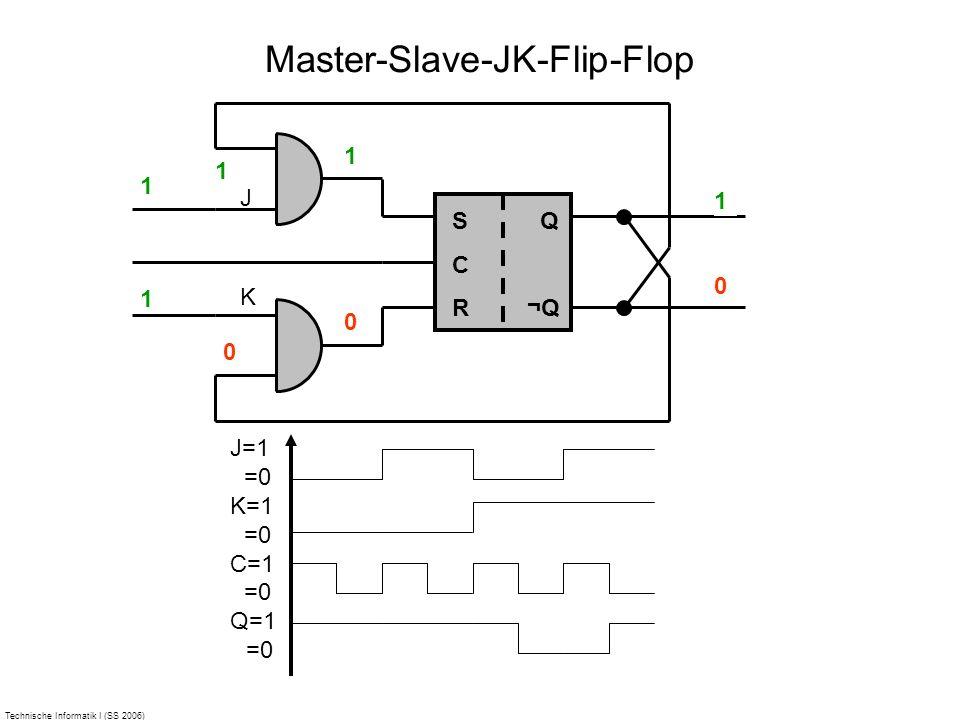 Master-Slave-JK-Flip-Flop