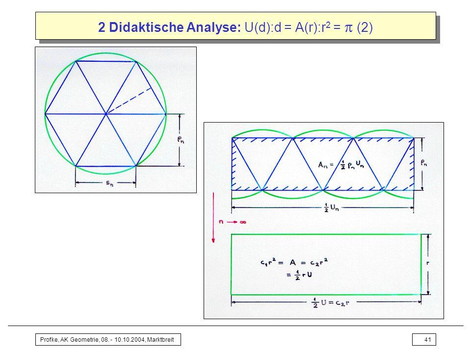 2 Didaktische Analyse: U(d):d = A(r):r2 =  (2)