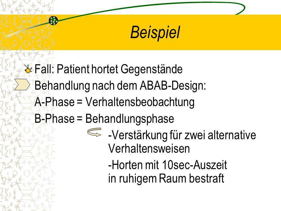 Beispiel Fall: Patient hortet Gegenstände