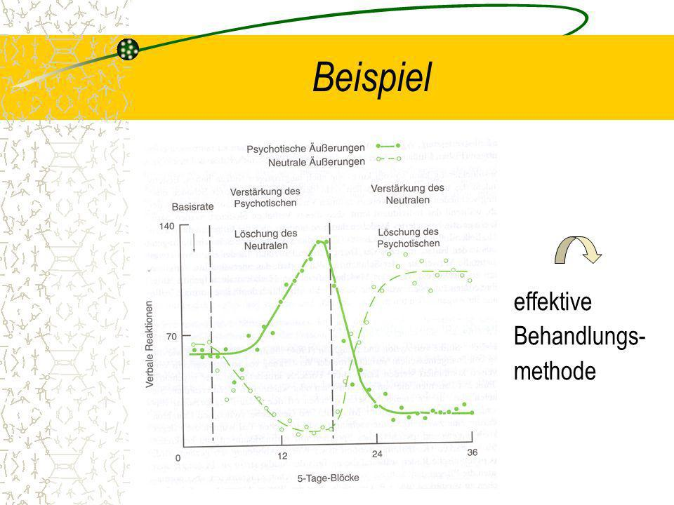 Beispiel effektive Behandlungs- methode