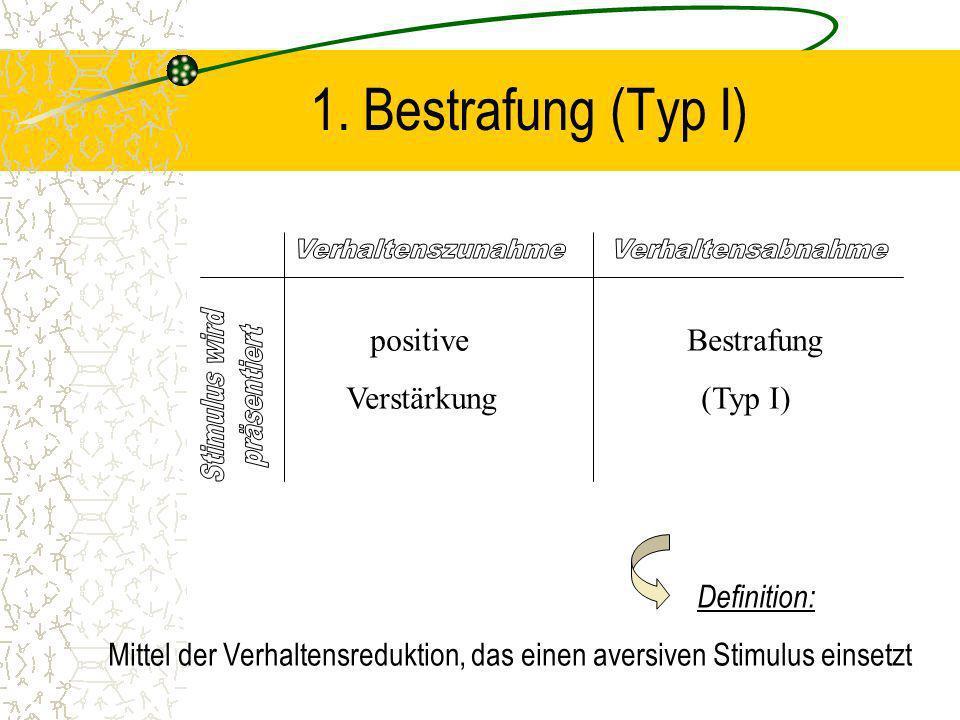 1. Bestrafung (Typ I) Stimulus wird präsentiert Verhaltenszunahme