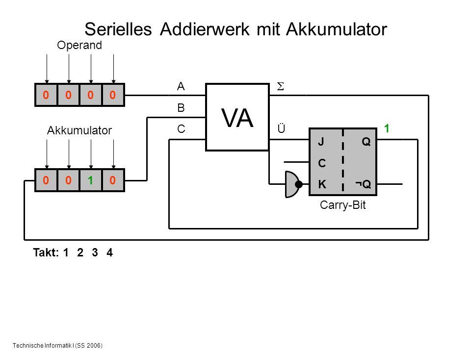 Serielles Addierwerk mit Akkumulator