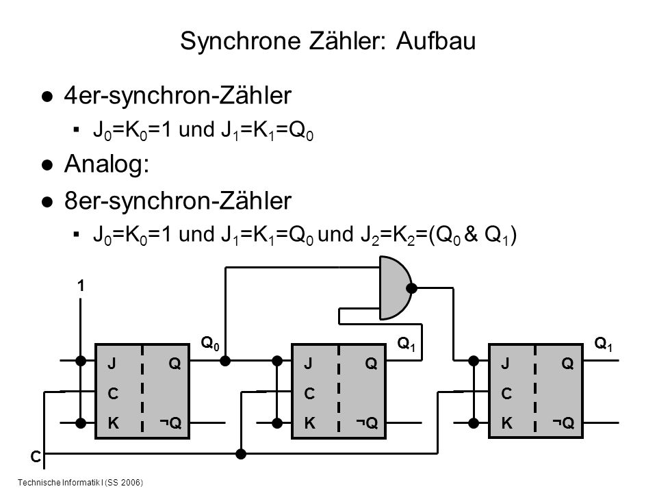 Synchrone Zähler: Aufbau