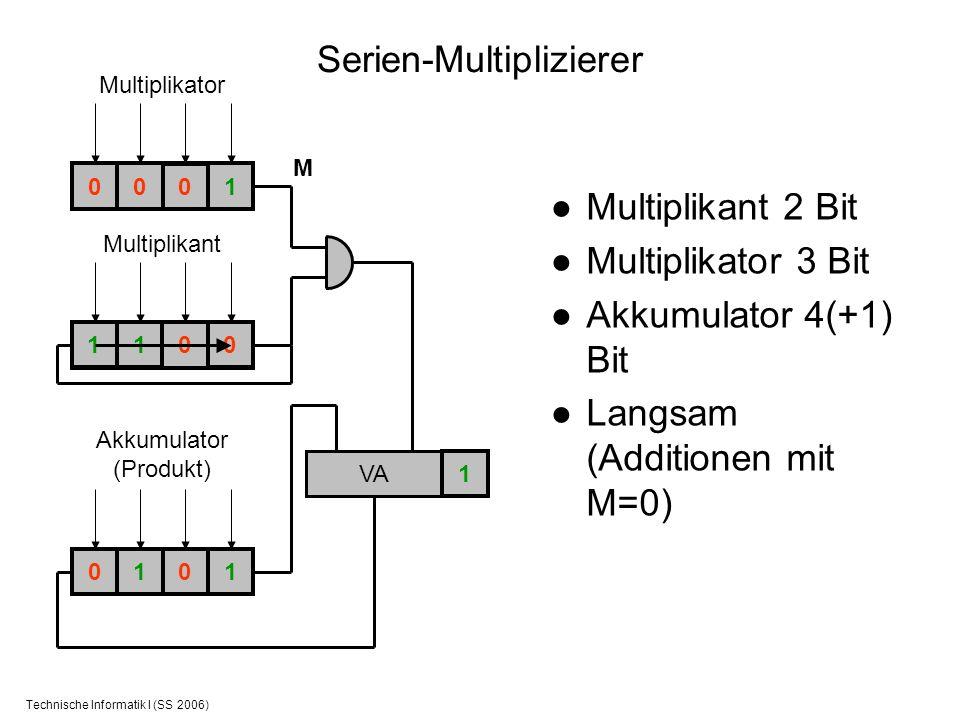 Serien-Multiplizierer