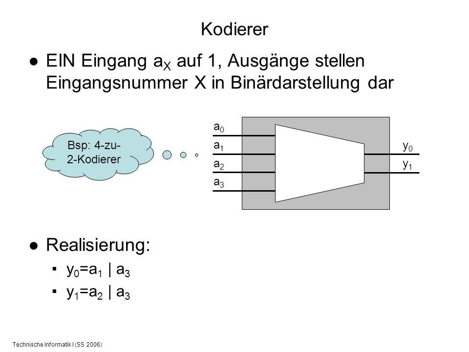Technische Informatik I (SS 2006)