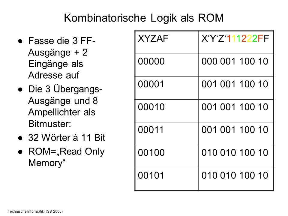 Kombinatorische Logik als ROM