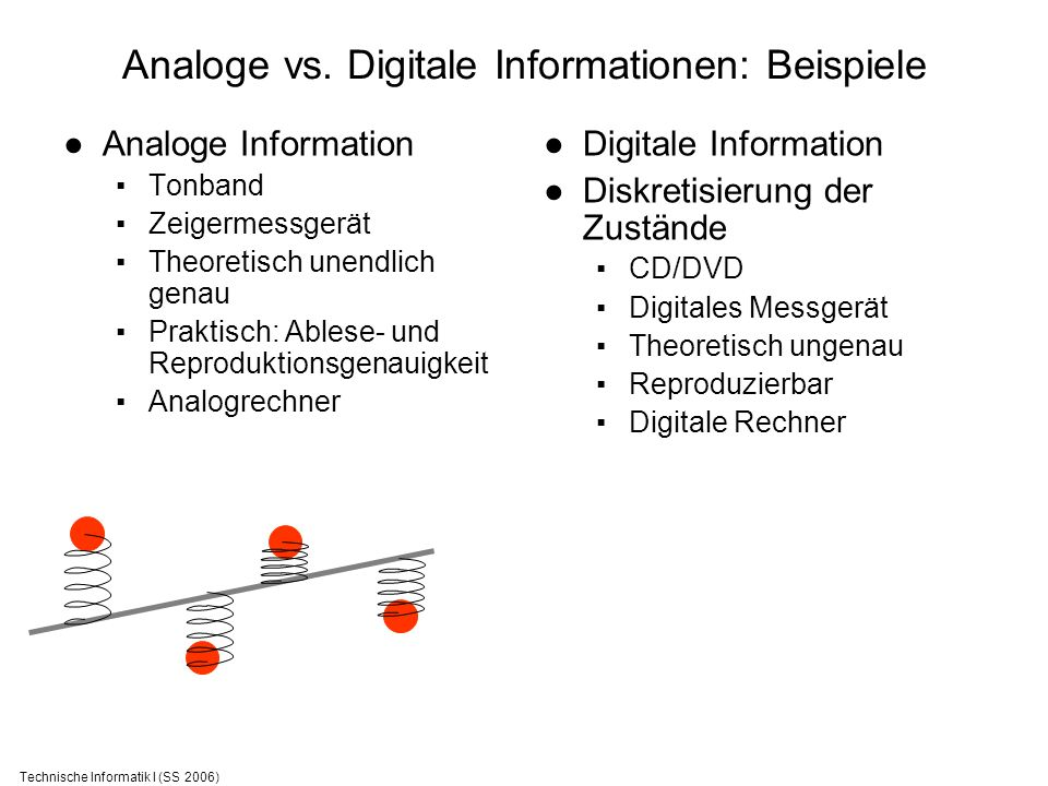 Analoge vs. Digitale Informationen: Beispiele