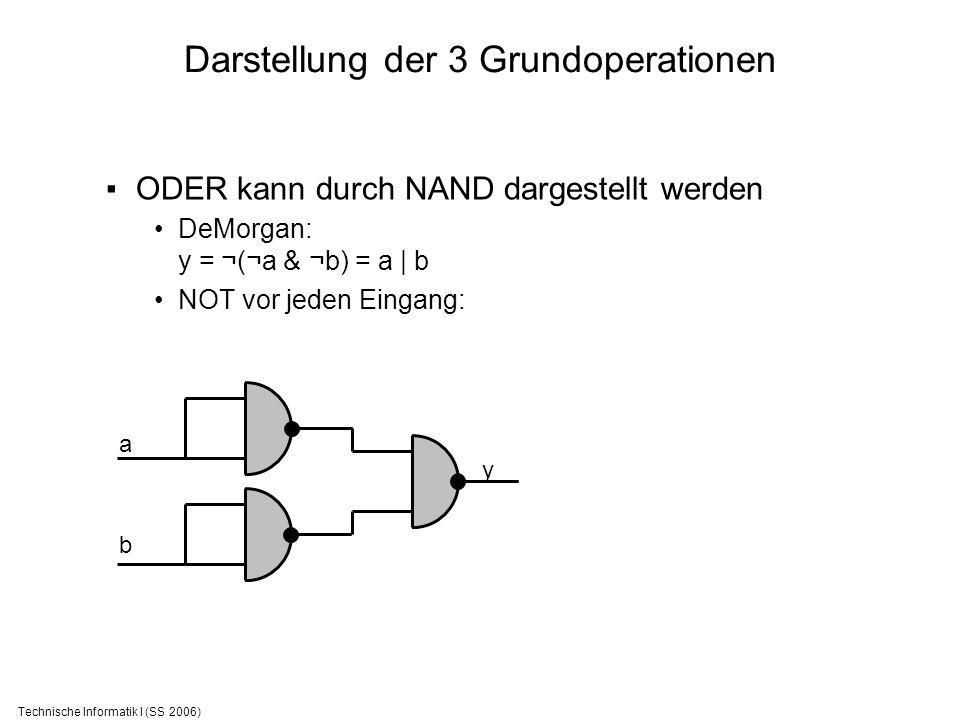 Darstellung der 3 Grundoperationen