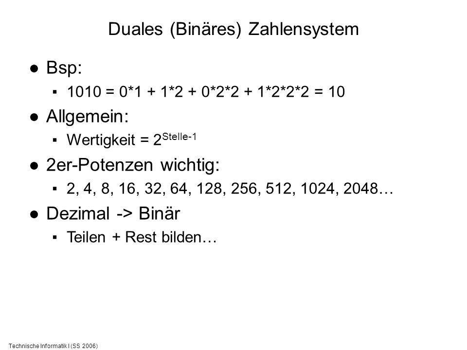 Duales (Binäres) Zahlensystem