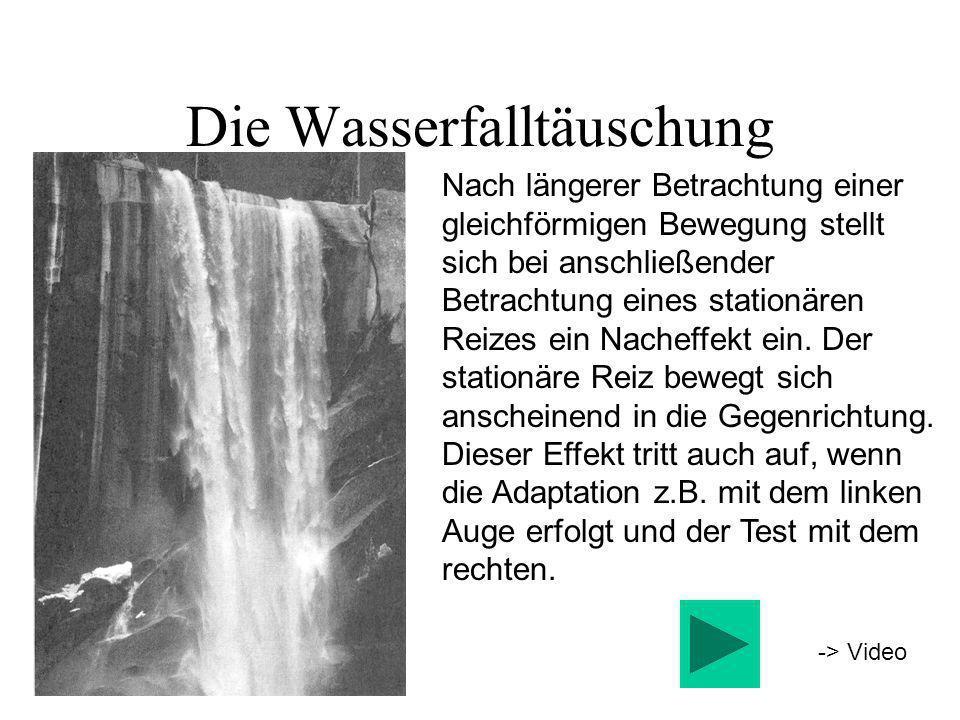 Die Wasserfalltäuschung