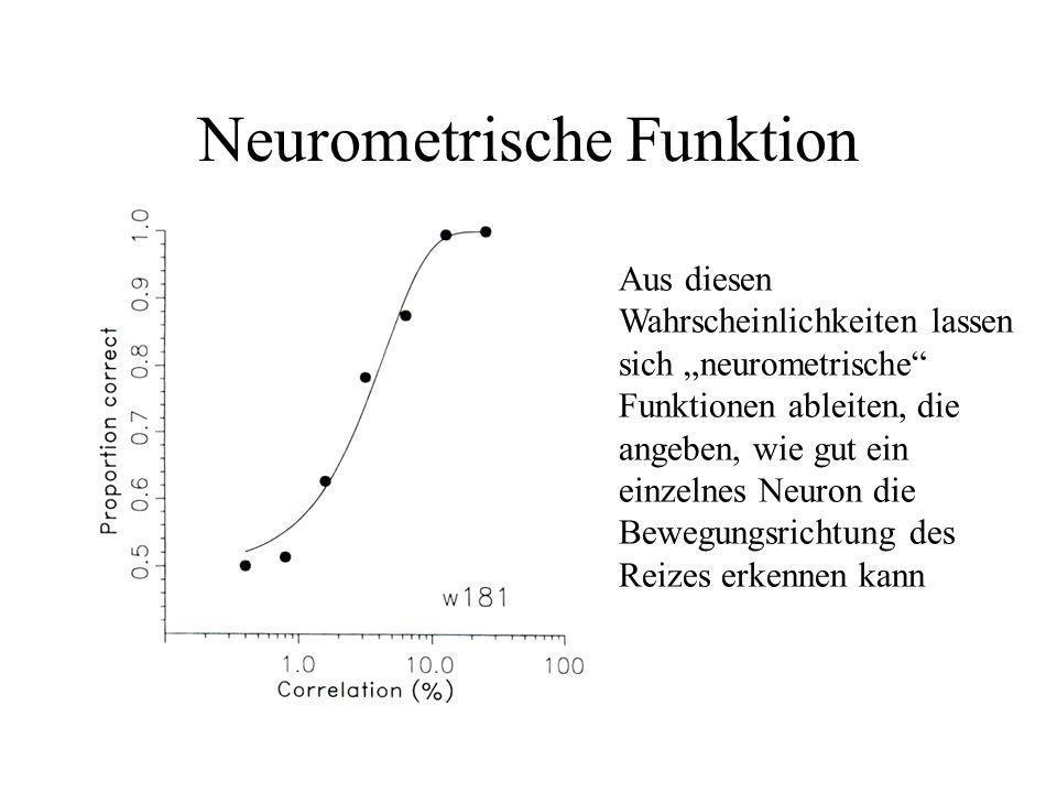 Neurometrische Funktion