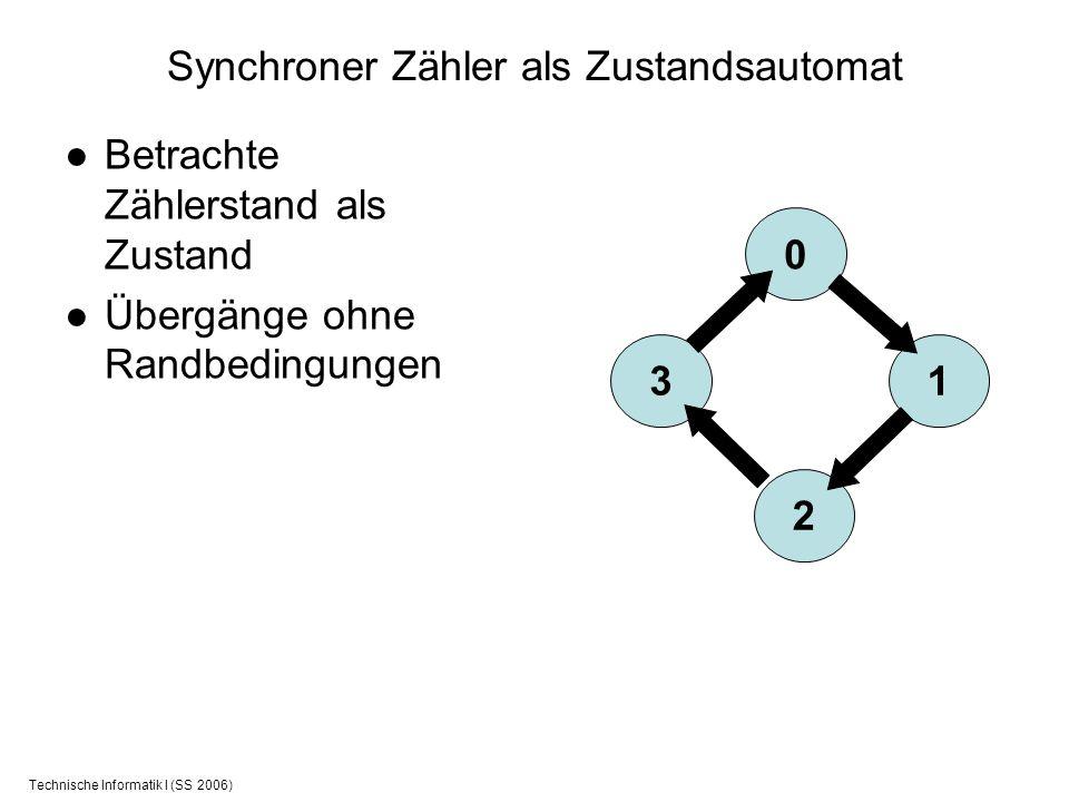 Synchroner Zähler als Zustandsautomat