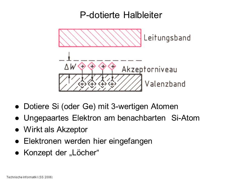 P-dotierte Halbleiter