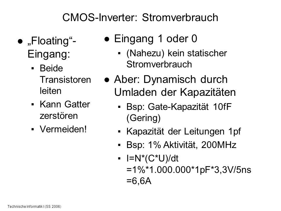 CMOS-Inverter: Stromverbrauch